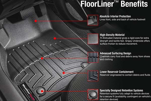 weathertech-extreme-duty-digitalfit-floor-liners-benefits